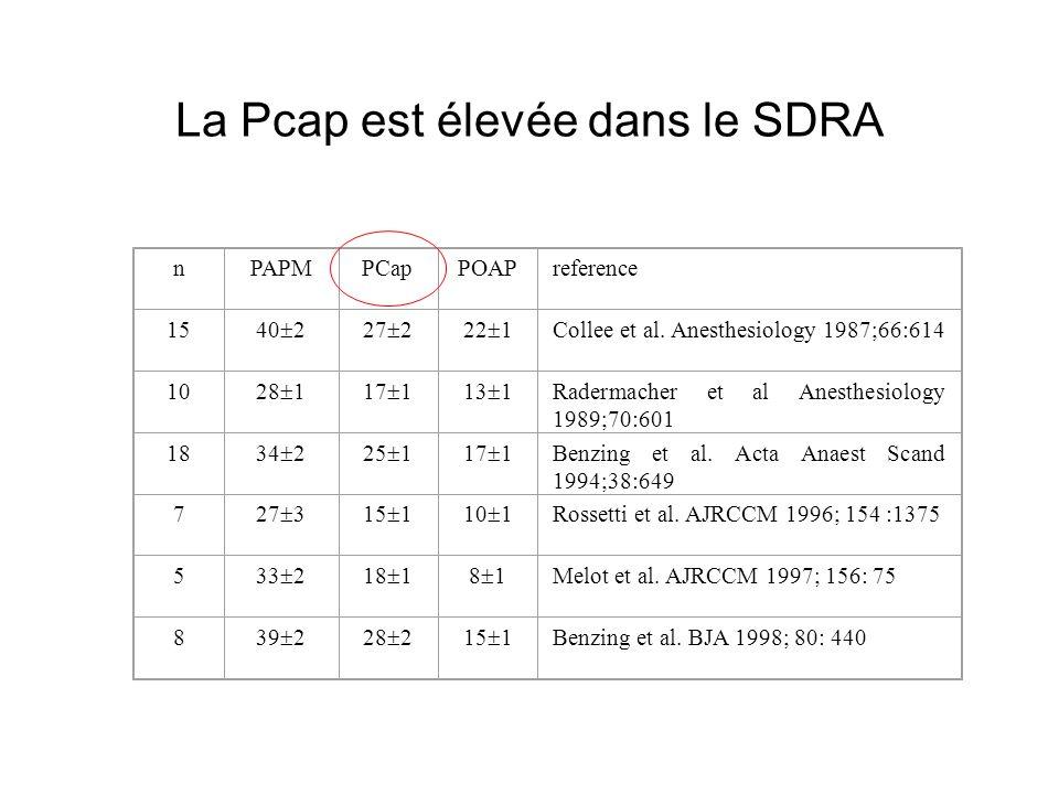 La Pcap est élevée dans le SDRA