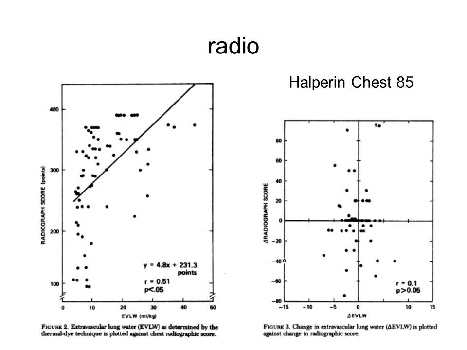 radio Halperin Chest 85 Patients ventilés