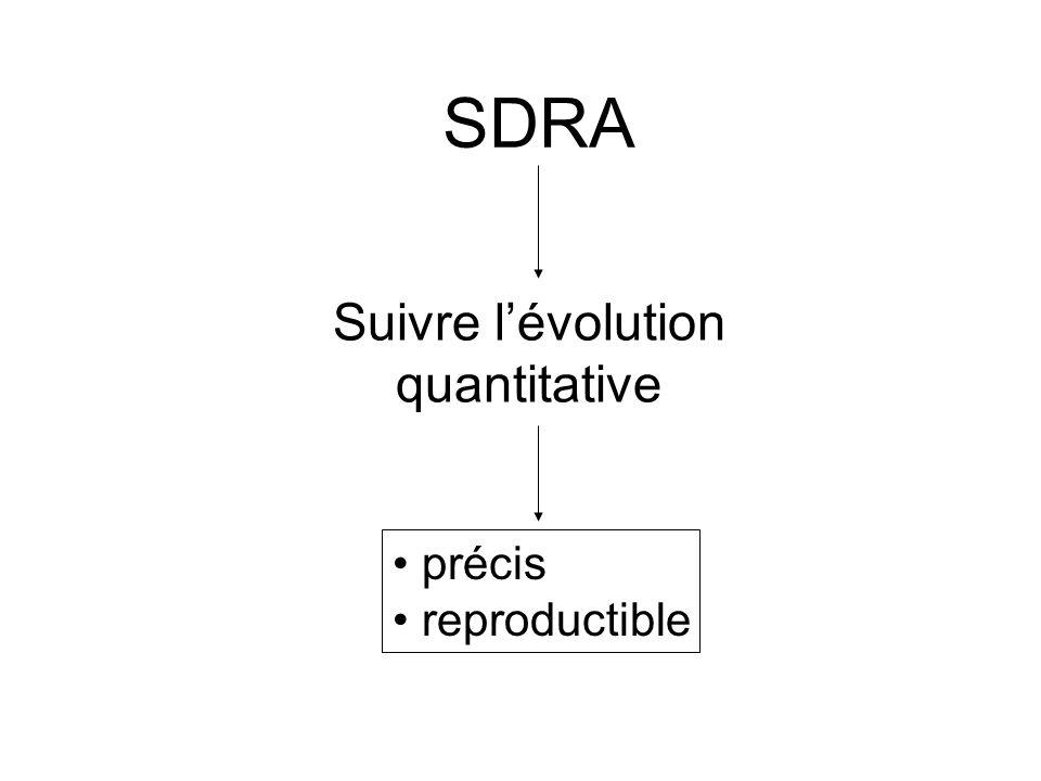 Suivre l'évolution quantitative