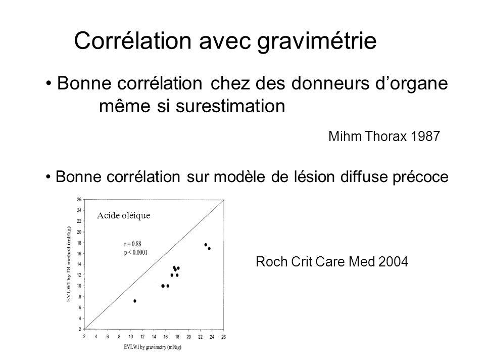 Corrélation avec gravimétrie