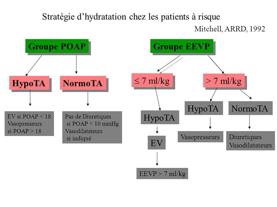 Groupe POAP Groupe EEVP