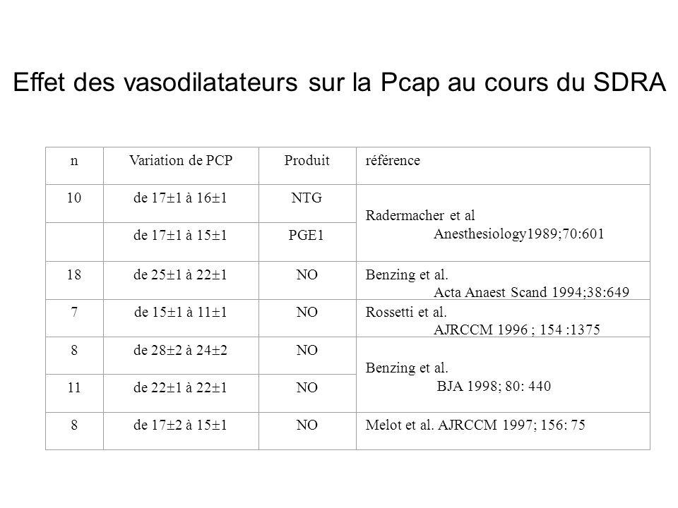 Effet des vasodilatateurs sur la Pcap au cours du SDRA