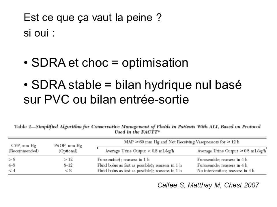 SDRA et choc = optimisation