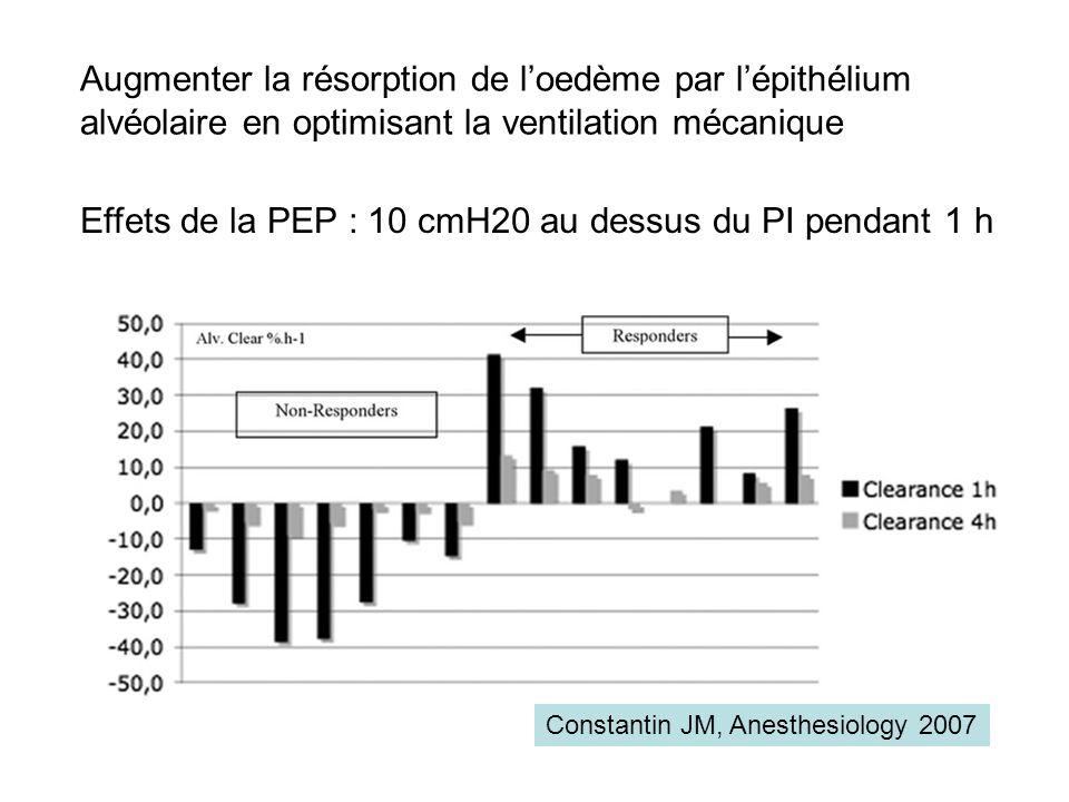 Effets de la PEP : 10 cmH20 au dessus du PI pendant 1 h