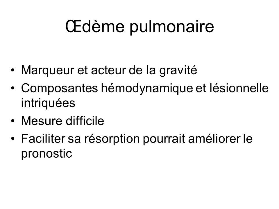 Œdème pulmonaire Marqueur et acteur de la gravité