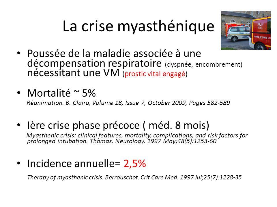 La crise myasthénique