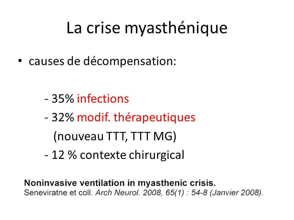 La crise myasthénique causes de décompensation: - 35% infections