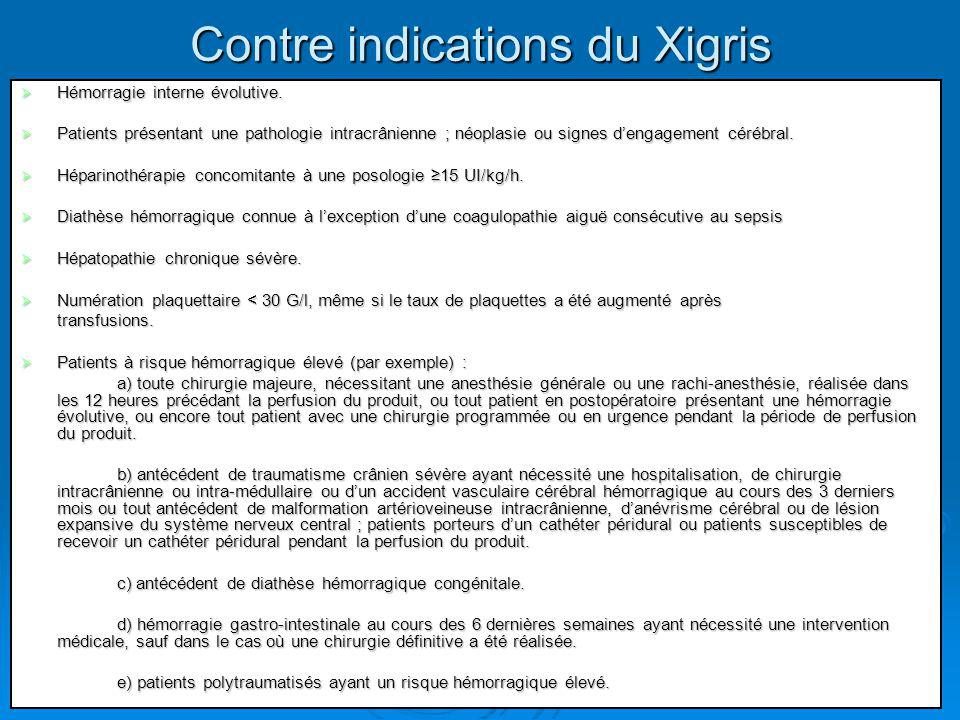 Contre indications du Xigris