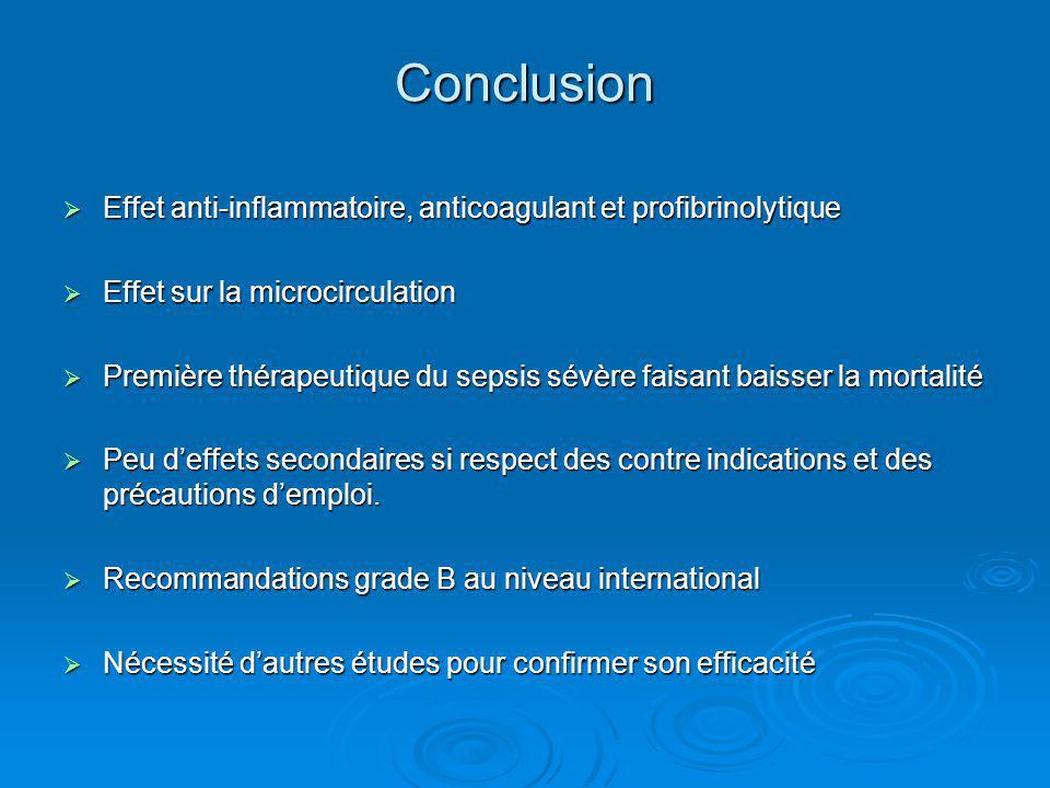 Conclusion Effet anti-inflammatoire, anticoagulant et profibrinolytique. Effet sur la microcirculation.