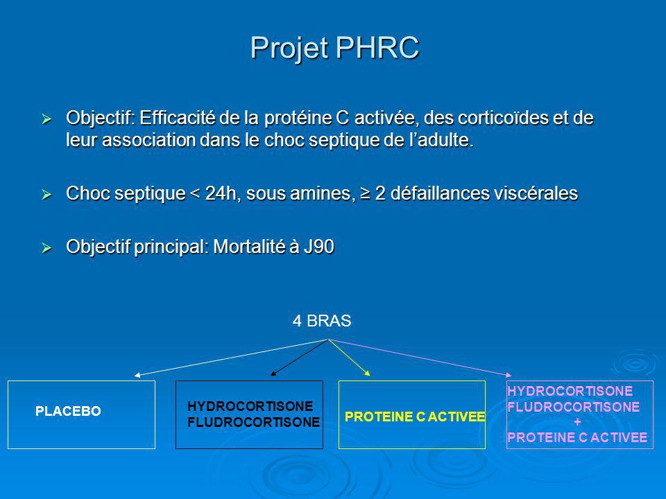 Projet PHRC Objectif: Efficacité de la protéine C activée, des corticoïdes et de leur association dans le choc septique de l'adulte.