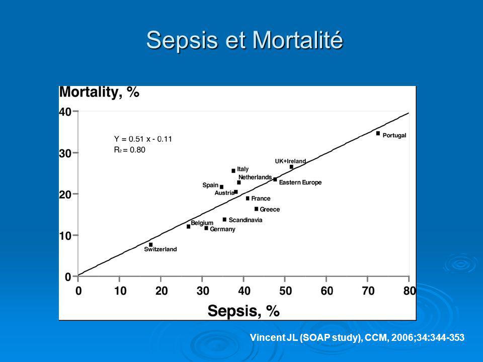 Sepsis et Mortalité Vincent JL (SOAP study), CCM, 2006;34:344-353