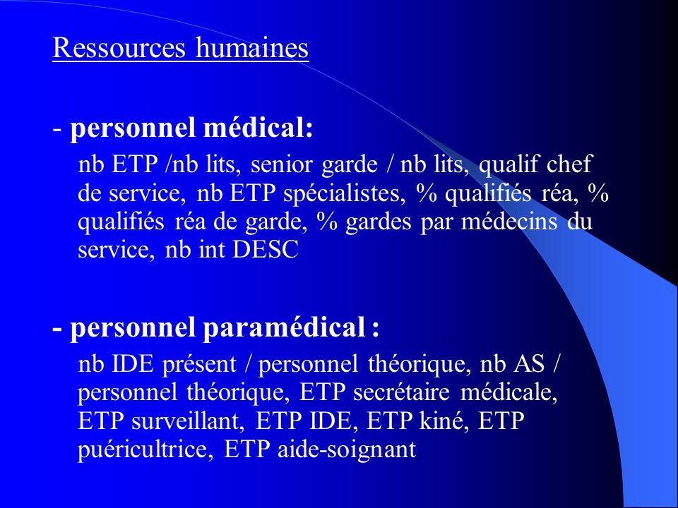 - personnel paramédical :