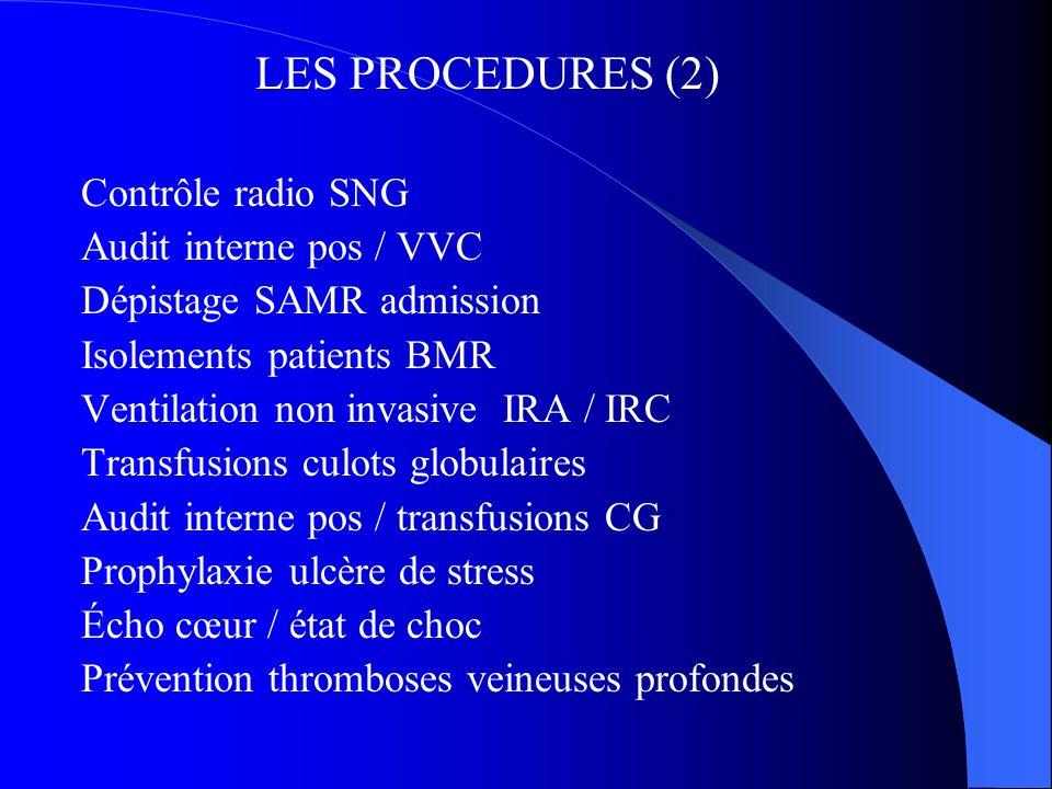 LES PROCEDURES (2) Contrôle radio SNG. Audit interne pos / VVC. Dépistage SAMR admission. Isolements patients BMR.