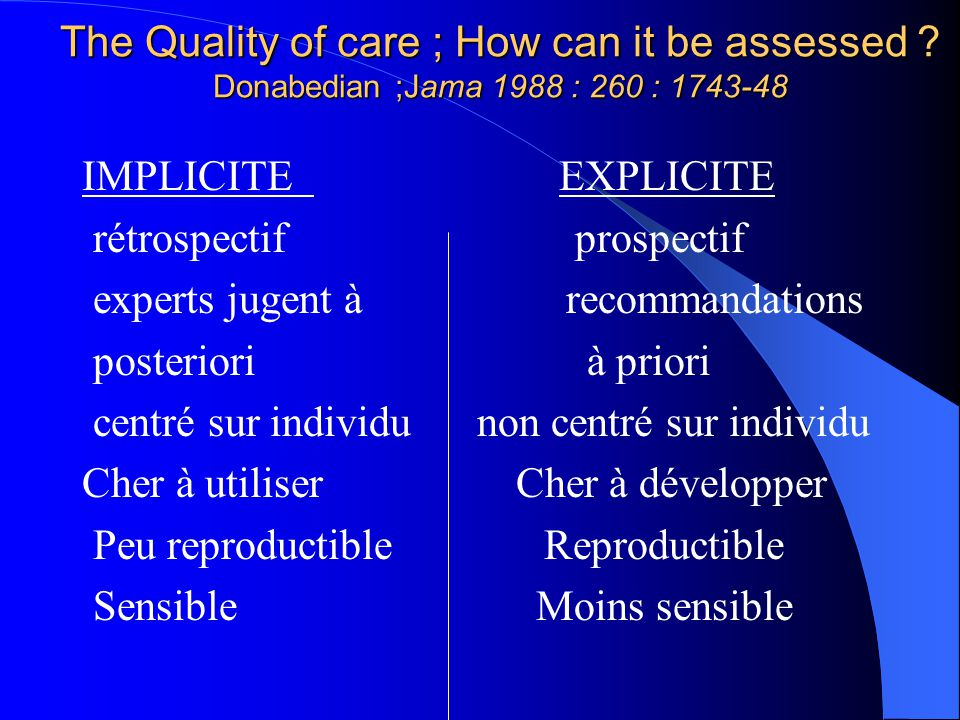 The Quality of care ; How can it be assessed