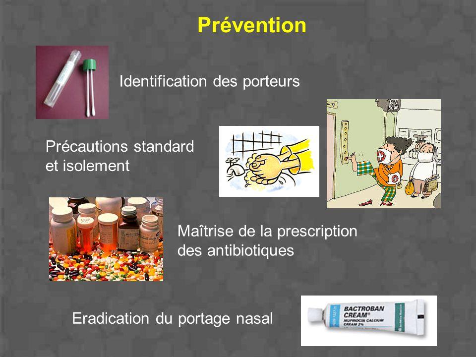Prévention Identification des porteurs Précautions standard