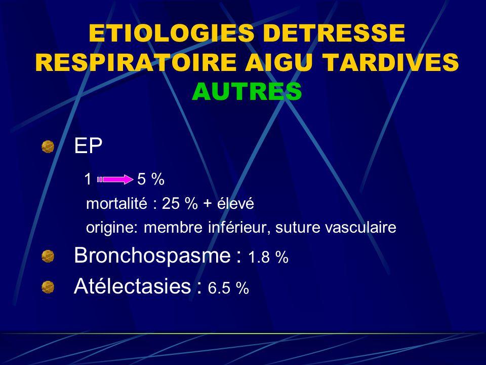 ETIOLOGIES DETRESSE RESPIRATOIRE AIGU TARDIVES AUTRES