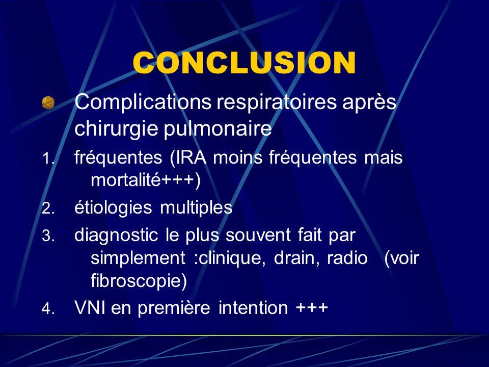 CONCLUSION Complications respiratoires après chirurgie pulmonaire