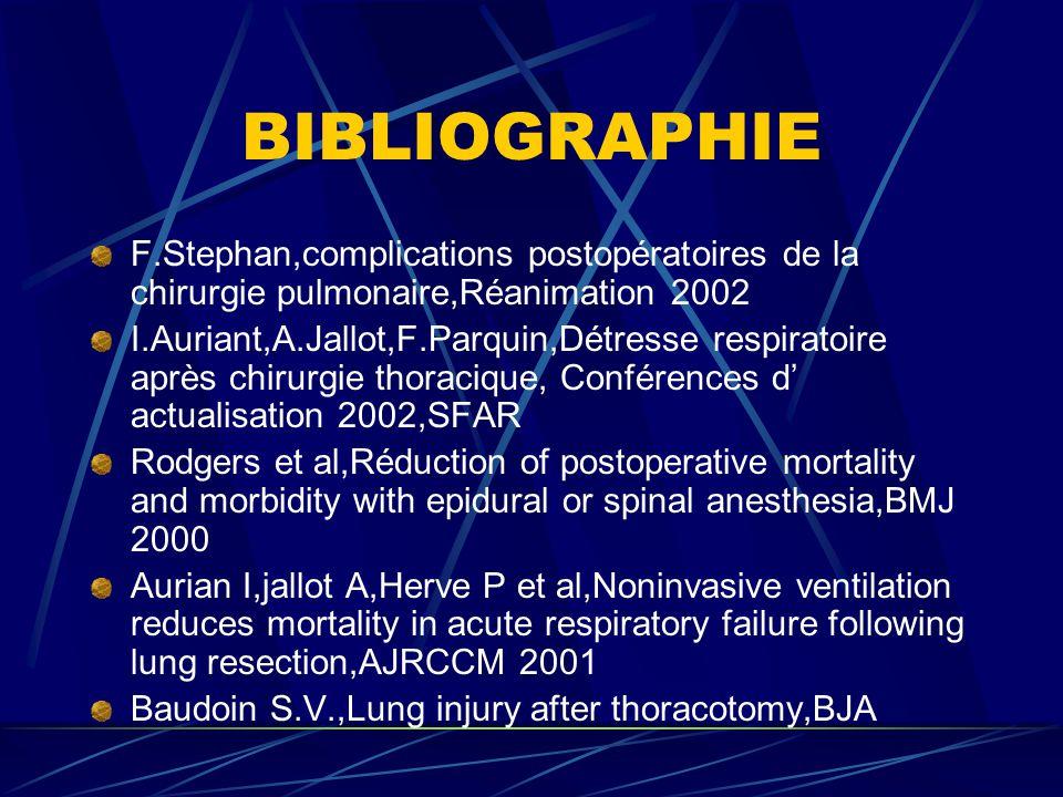 BIBLIOGRAPHIE F.Stephan,complications postopératoires de la chirurgie pulmonaire,Réanimation 2002.