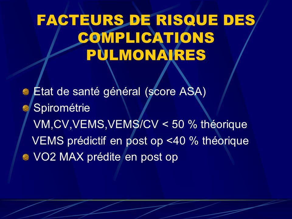 FACTEURS DE RISQUE DES COMPLICATIONS PULMONAIRES