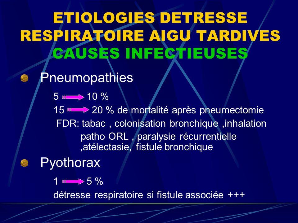 ETIOLOGIES DETRESSE RESPIRATOIRE AIGU TARDIVES CAUSES INFECTIEUSES