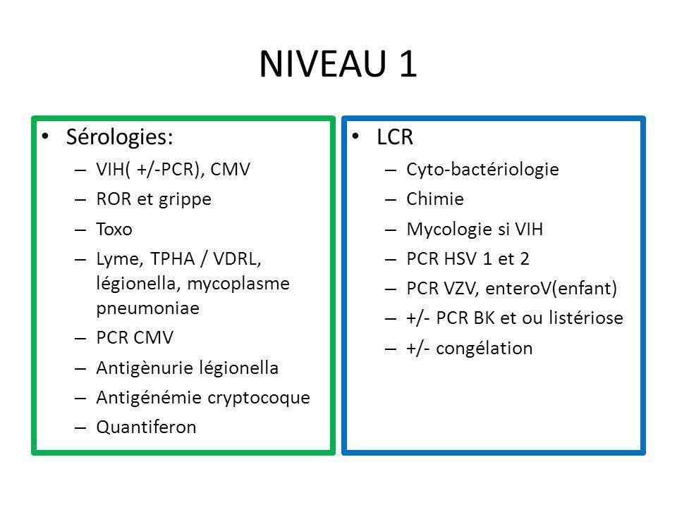 NIVEAU 1 Sérologies: LCR VIH( +/-PCR), CMV ROR et grippe Toxo