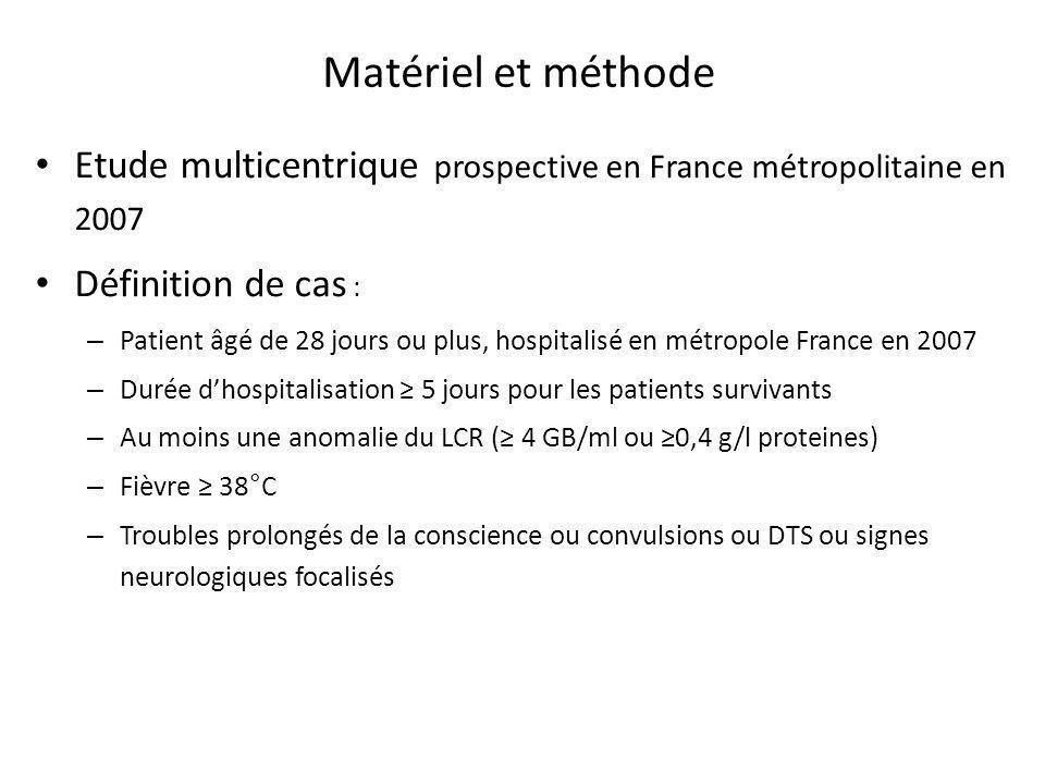 Matériel et méthode Etude multicentrique prospective en France métropolitaine en 2007. Définition de cas :