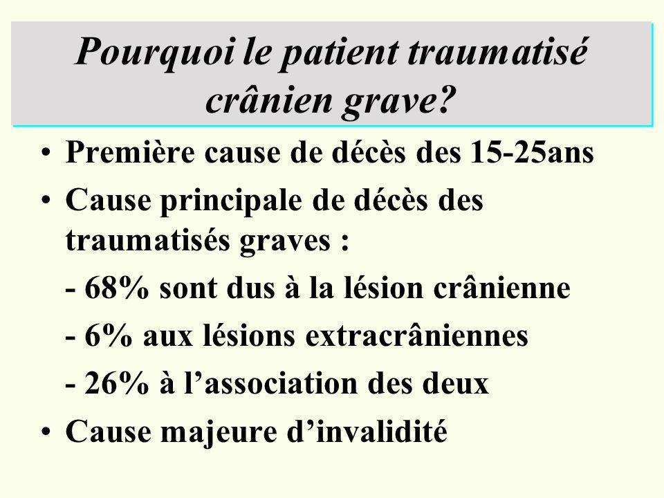 Pourquoi le patient traumatisé crânien grave