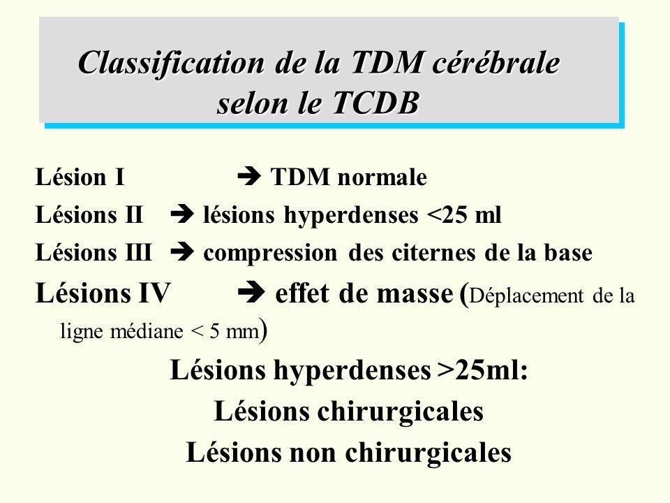 Classification de la TDM cérébrale selon le TCDB