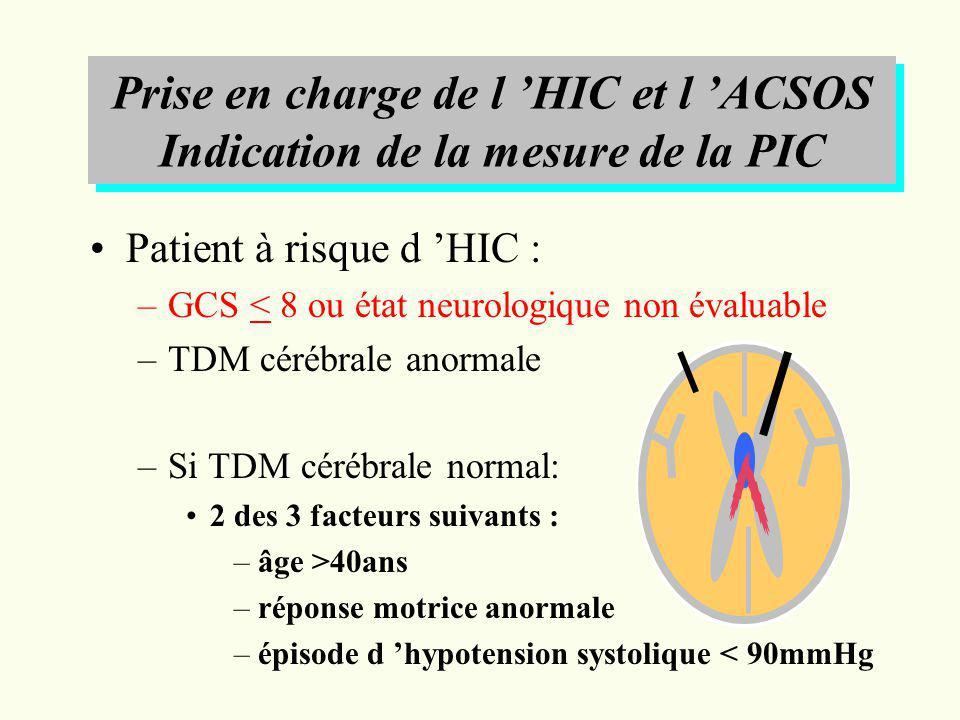 Prise en charge de l 'HIC et l 'ACSOS Indication de la mesure de la PIC