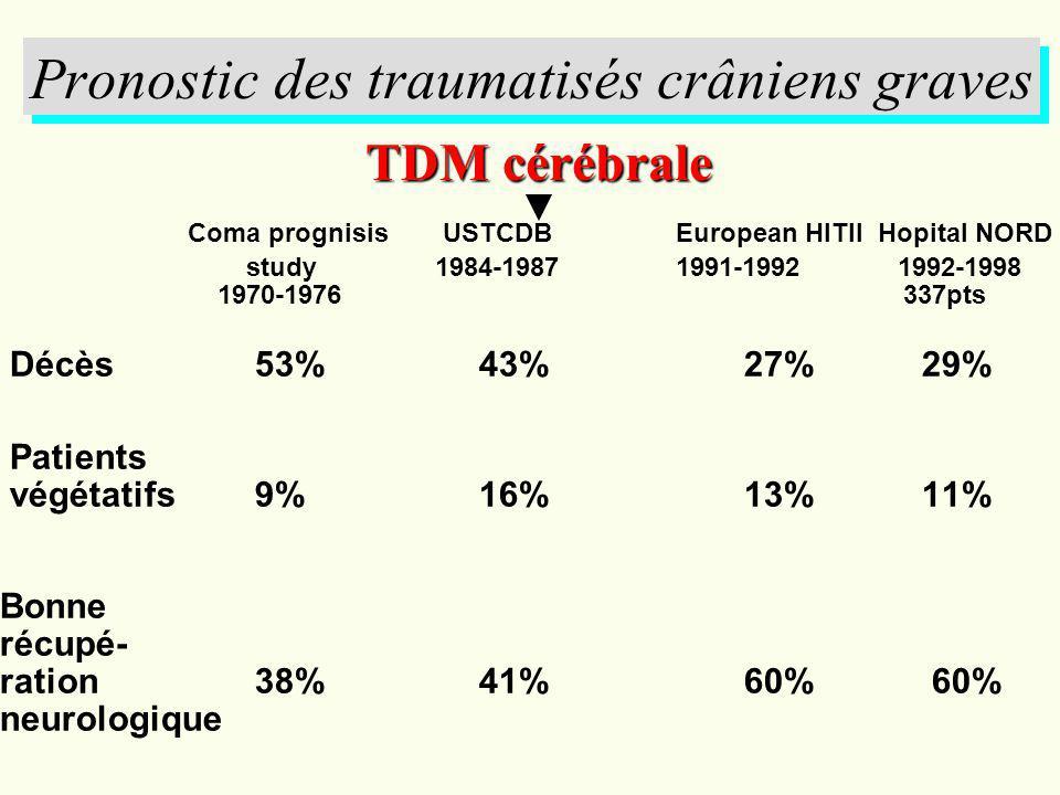 Pronostic des traumatisés crâniens graves
