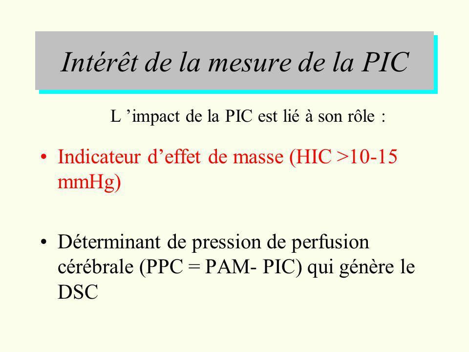 Intérêt de la mesure de la PIC