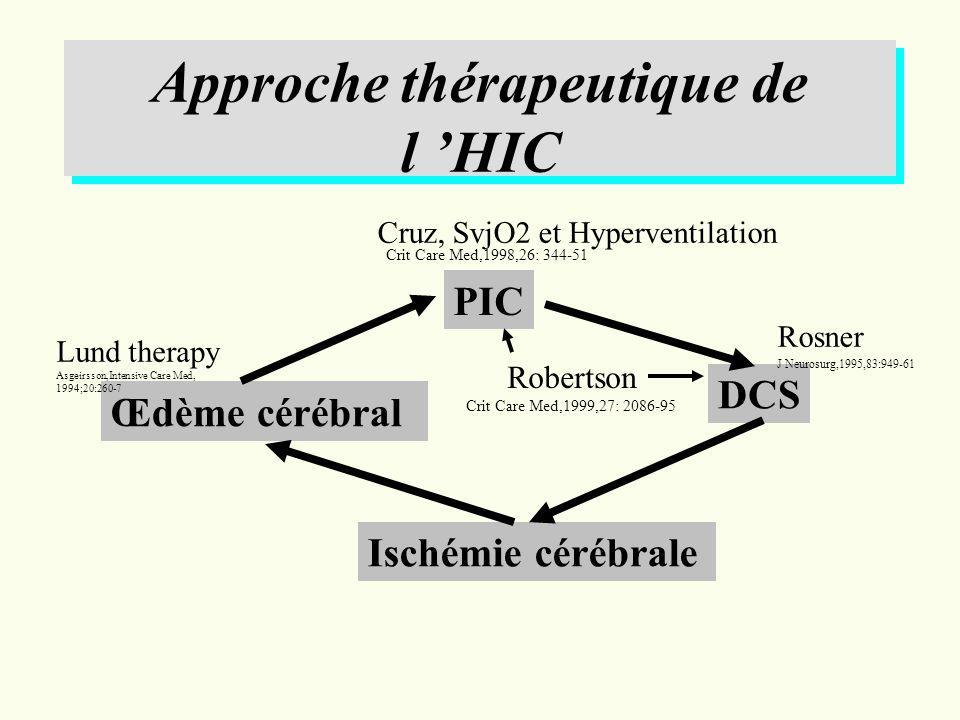 Approche thérapeutique de l 'HIC