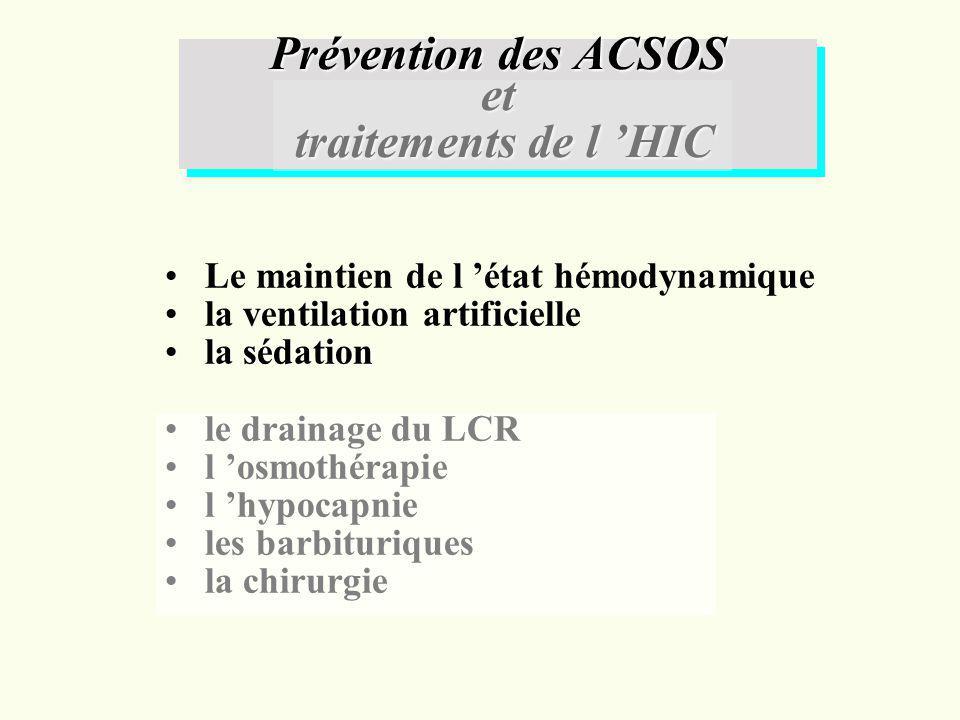Prévention des ACSOS et traitements de l 'HIC