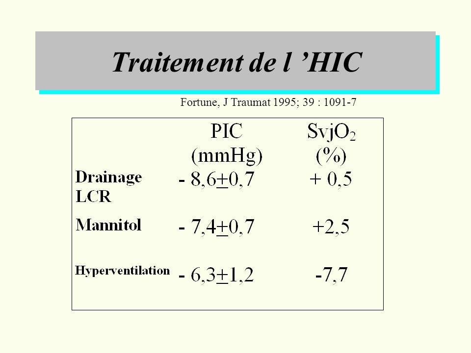 Traitement de l 'HIC Fortune, J Traumat 1995; 39 : 1091-7