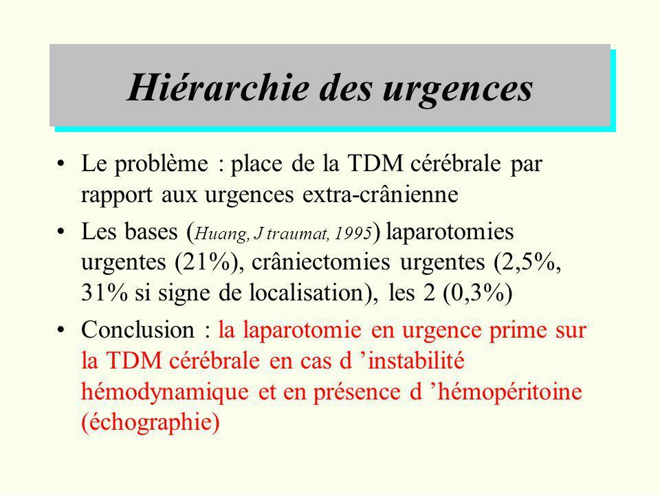 Hiérarchie des urgences