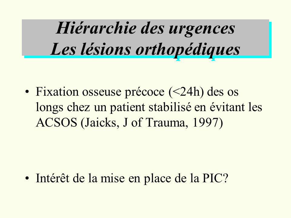 Hiérarchie des urgences Les lésions orthopédiques