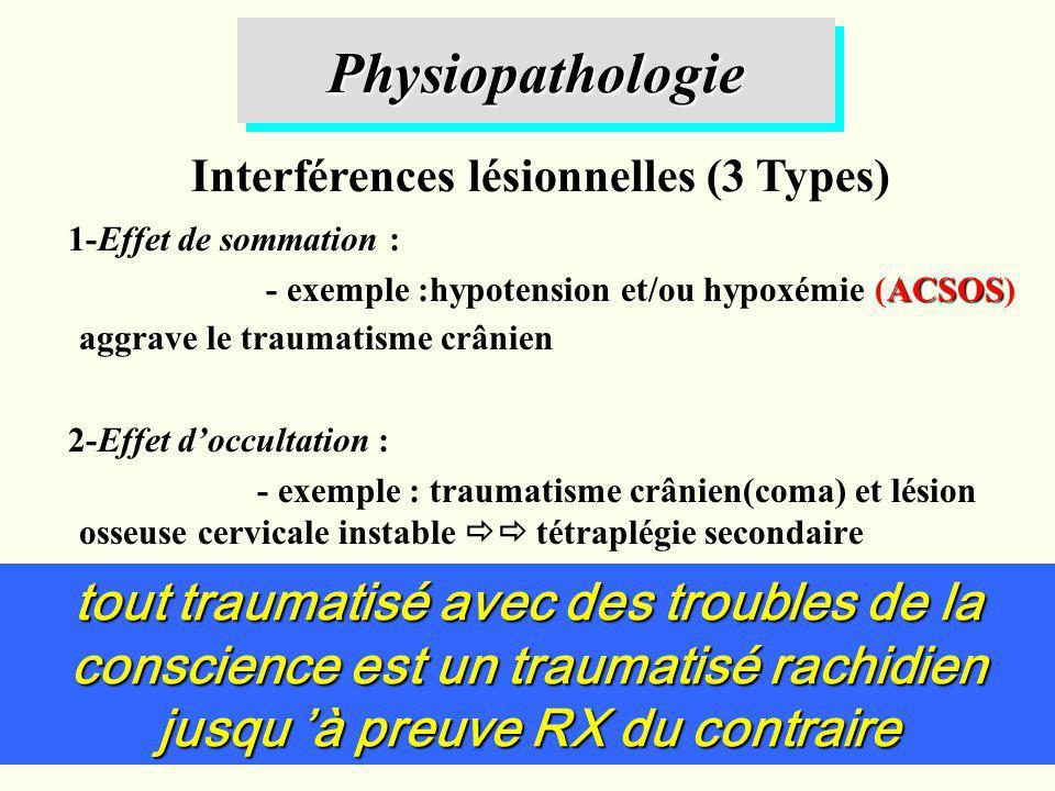 Interférences lésionnelles (3 Types)