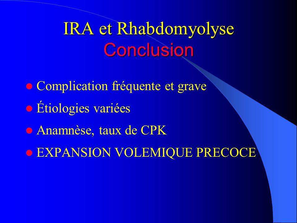 IRA et Rhabdomyolyse Conclusion