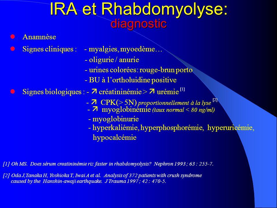 IRA et Rhabdomyolyse: diagnostic