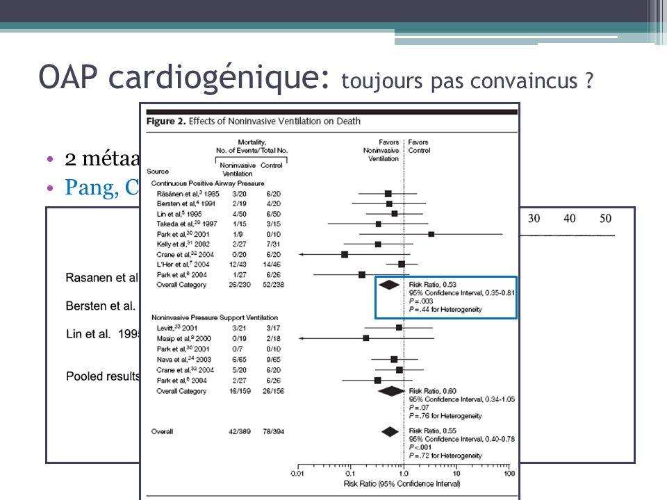 OAP cardiogénique: toujours pas convaincus