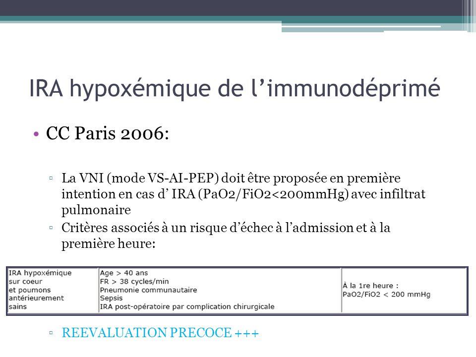 IRA hypoxémique de l'immunodéprimé