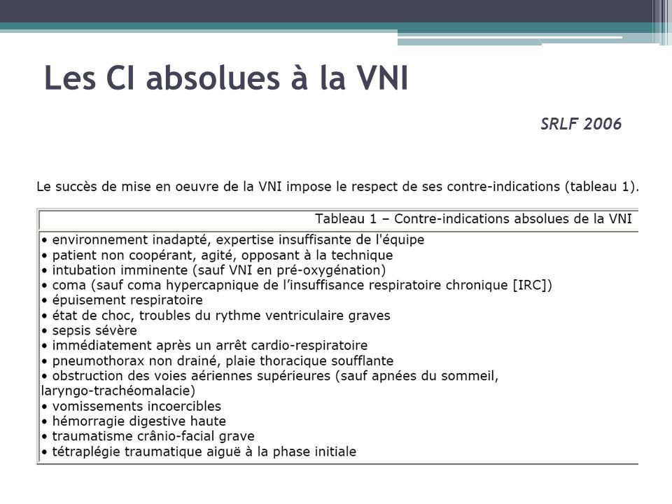 Les CI absolues à la VNI SRLF 2006