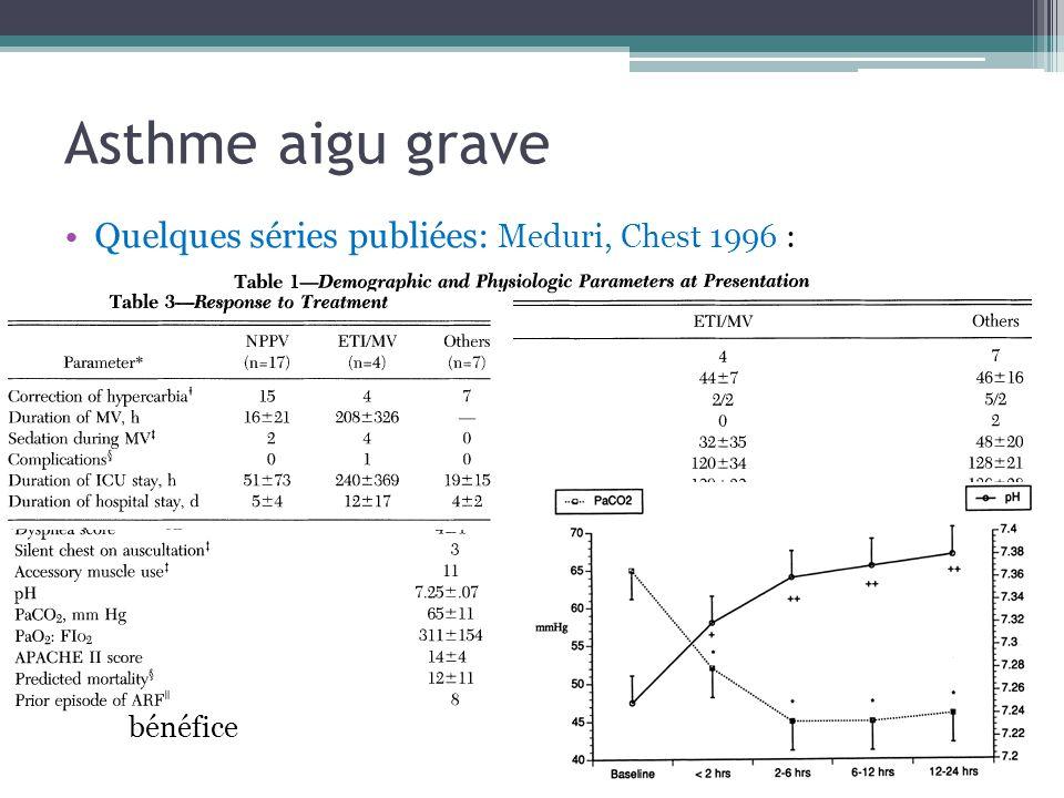 Asthme aigu grave Quelques séries publiées: Meduri, Chest 1996 :