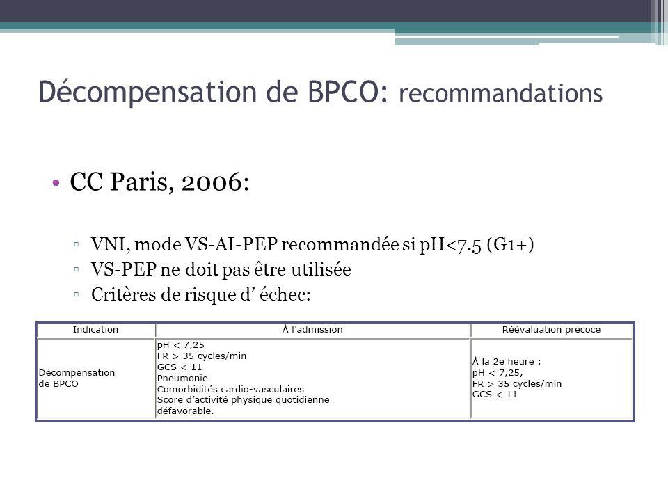 Décompensation de BPCO: recommandations