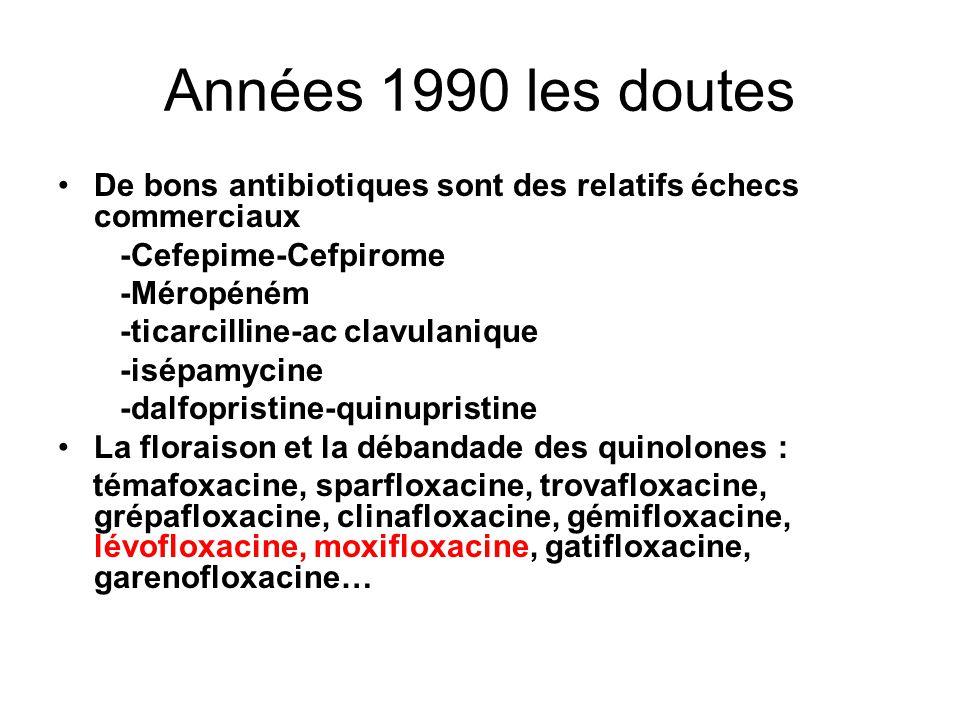 Années 1990 les doutes De bons antibiotiques sont des relatifs échecs commerciaux. -Cefepime-Cefpirome.