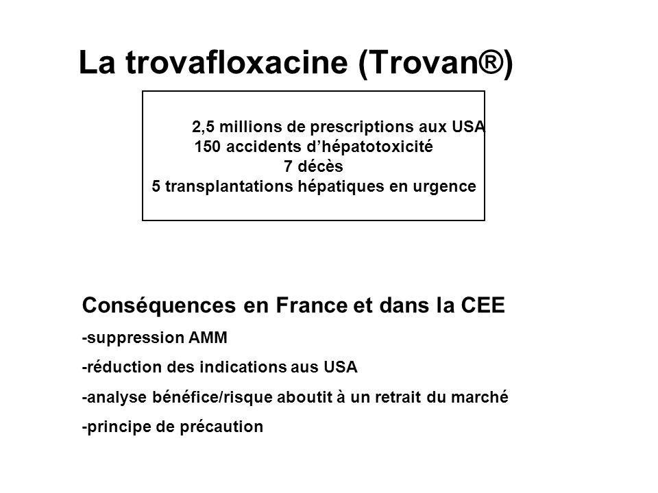La trovafloxacine (Trovan®)