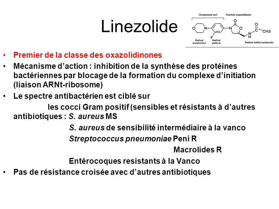 Linezolide Premier de la classe des oxazolidinones