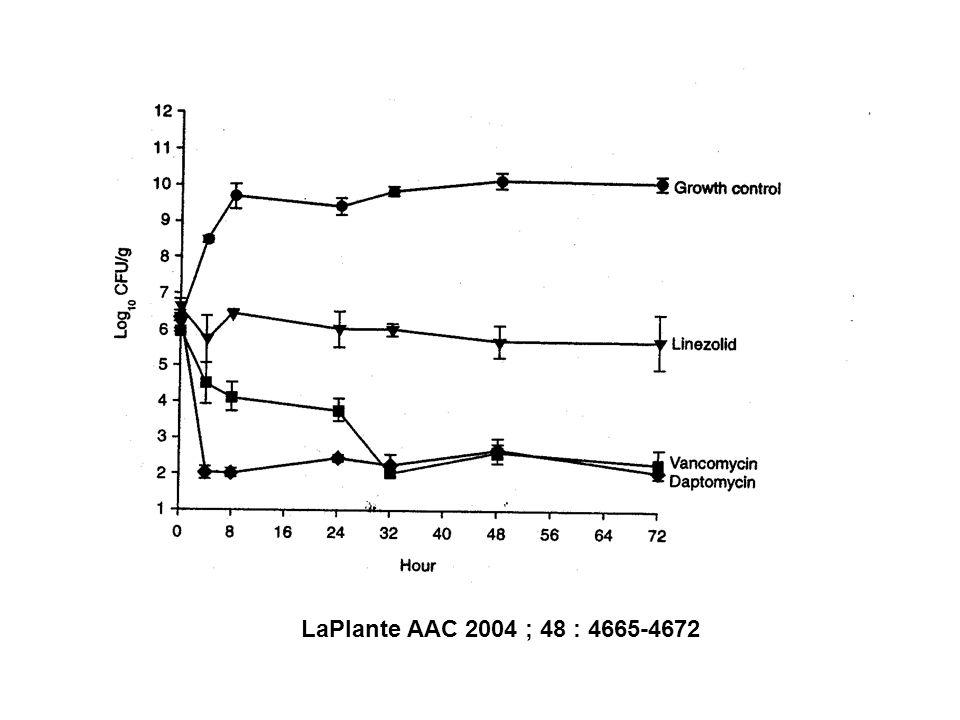 LaPlante AAC 2004 ; 48 : 4665-4672