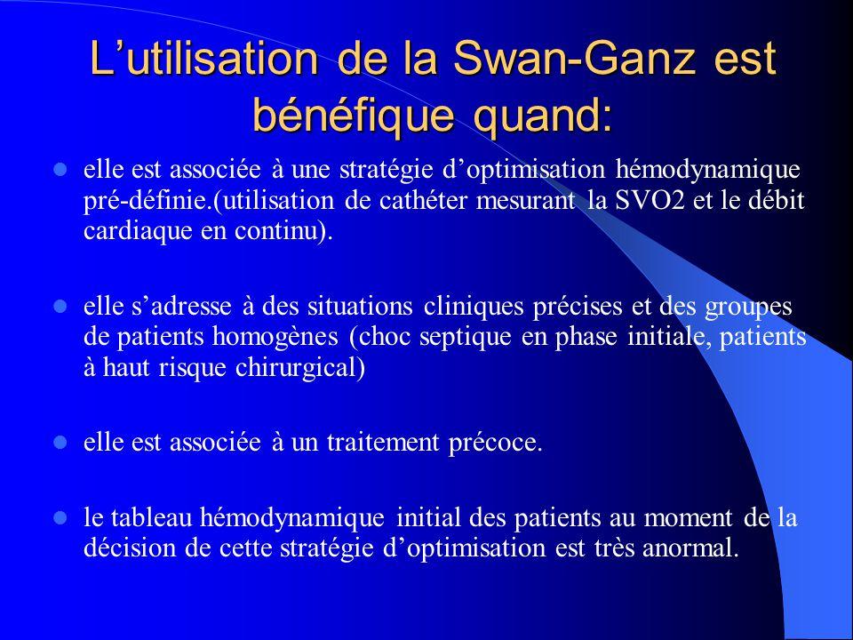 L'utilisation de la Swan-Ganz est bénéfique quand: