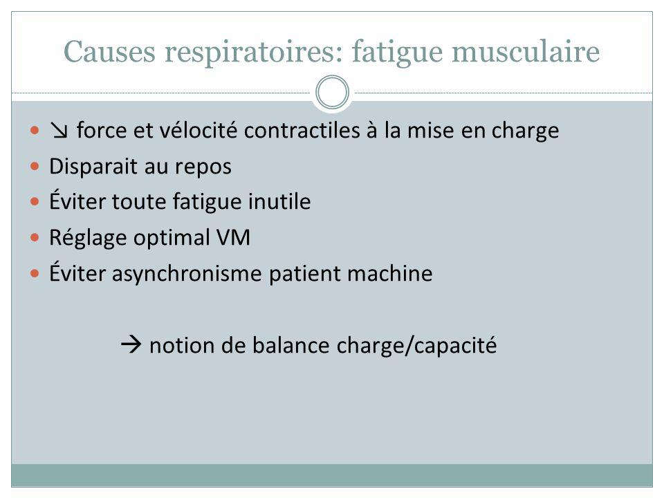 Causes respiratoires: fatigue musculaire